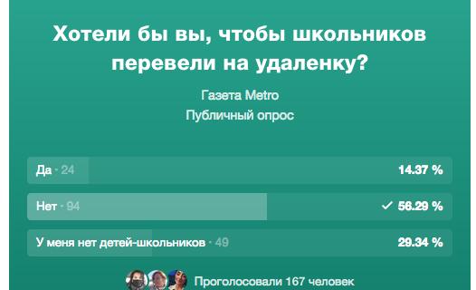 Опрос Metro ВКонтакте.