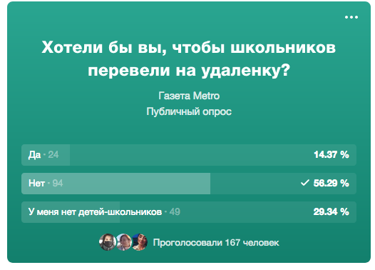 Опрос Metro ВКонтакте. Фото vk.com