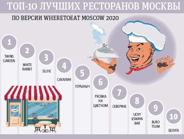 """Инфографика Андрея Казакова. Фото """"Metro"""""""
