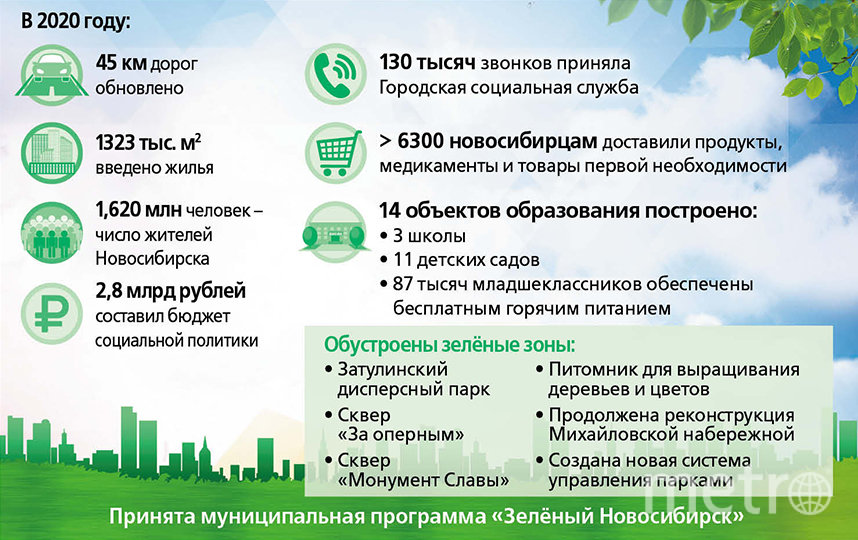 Депутаты одобрили отчёт главы города. Фото Александр Васильев