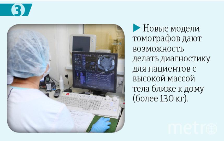 Многосрезовые КТ позволяют проводить качественные и неинвазивные исследования. Фото предоставлено пресс-службой мэра Москвы, инфографика: Павел Киреев