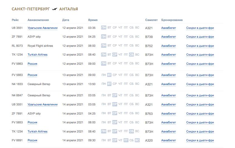 """Скриншот официального сайта аэропорта """"Пулково"""". Фото https://pulkovoairport.ru/flights/destinations/#city7"""