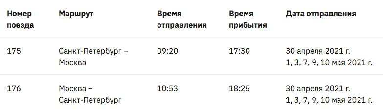 """Скриншот сайта """"РЖД"""". Фото https://www.rzd.ru/"""