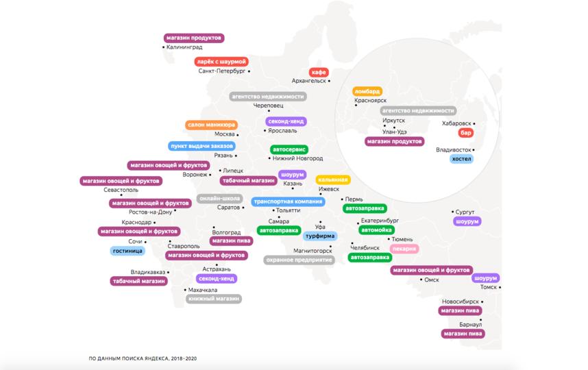 Скриншот сайта. Фото https://yandex.ru/company/researches/2021/business