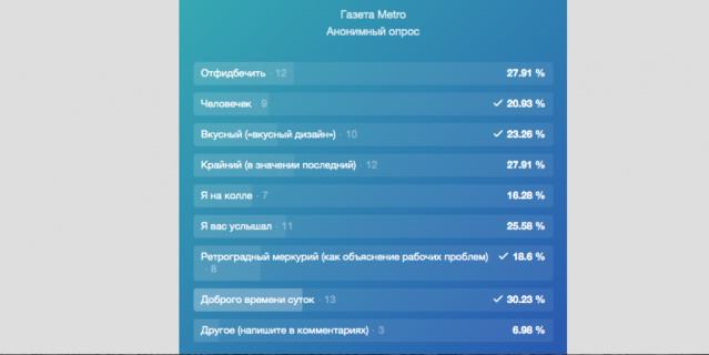 Опрос в сообществе Metro в социальной сети ВКонтакте.