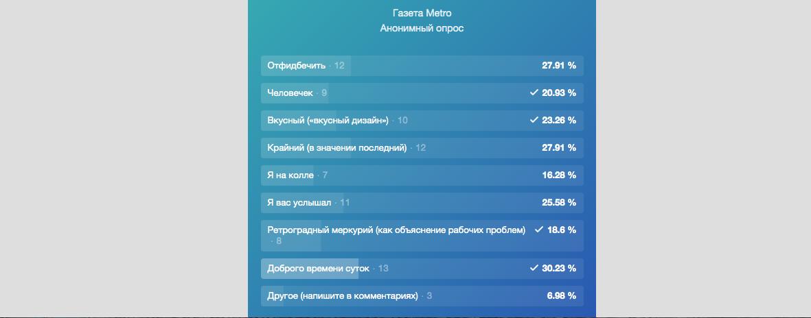 """Опрос в сообществе Metro в социальной сети ВКонтакте. Фото """"Metro"""""""