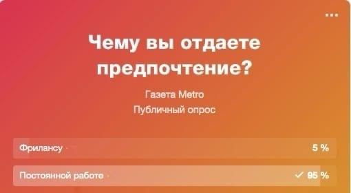 Опрос проводился в сообществе Metro в соцсети ВКонтакте.