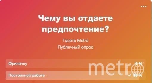 """Опрос проводился в сообществе Metro в соцсети ВКонтакте. Фото """"Metro"""""""