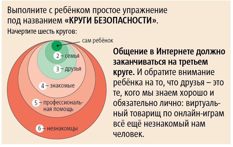 """Инфографика. Фото """"Metro"""""""