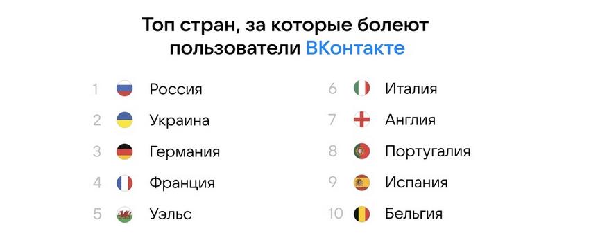 """Скриншот """"Вконтакте"""". Фото vk.com"""