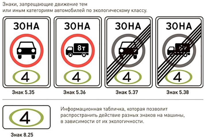 Новые дороные знаки особого предписания. Фото https://www.zr.ru/