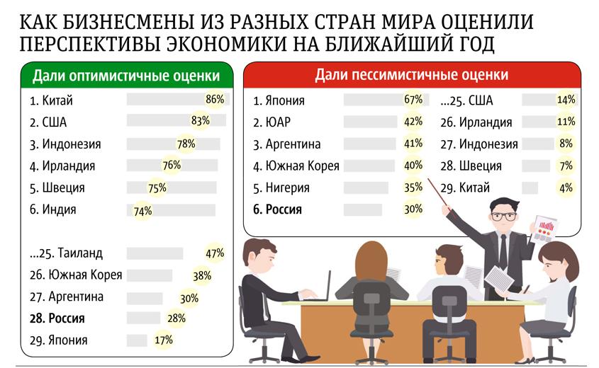 "Инфографика. Фото Сергей Лебедев, ""Metro"""
