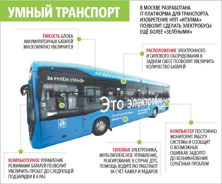 Умный транспорт. Фото Инфографика: Андрей Казаков