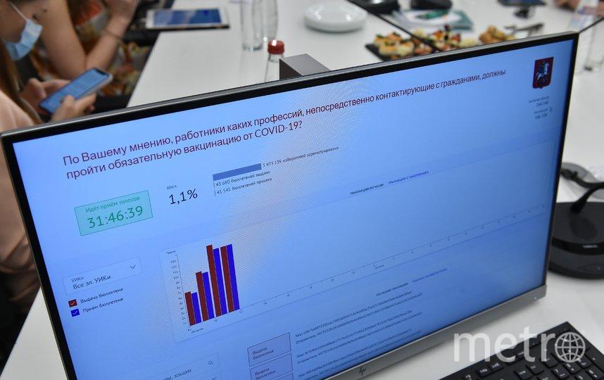 Тестирование системы дистанционного электронного голосования в Москве. Систему используют во время выборов, которые пройдут с 17 по 19 сентября 2021 года. Фото Денис Гришкин