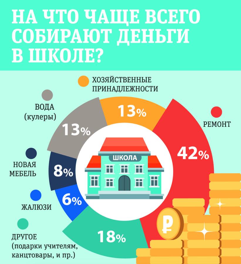 """Инфографика Metro. Фото """"Metro"""""""