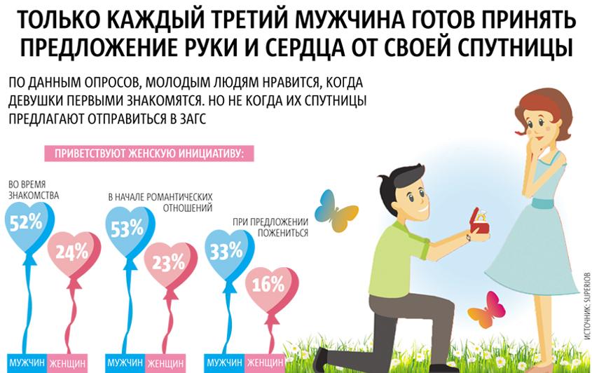 """Графика: Андрей Казаков. Фото """"Metro"""""""