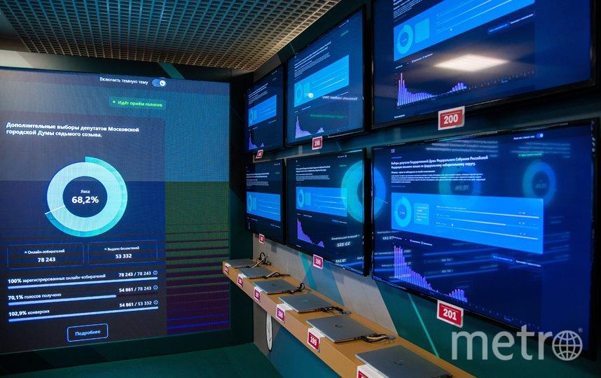 Явка на онлайн-голосование в Москве была высокой. Фото Максим Мишин, пресс-служба мэра и правительства столицы