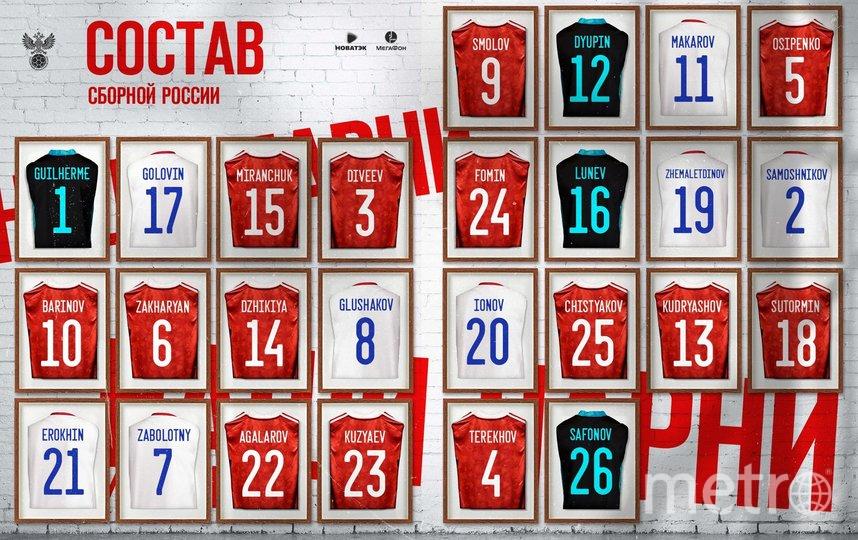 Объявлен итоговый состав сборной России на октябрьские матчи квалификации ЧМ-2022. Фото twitter.com/teamrussia.