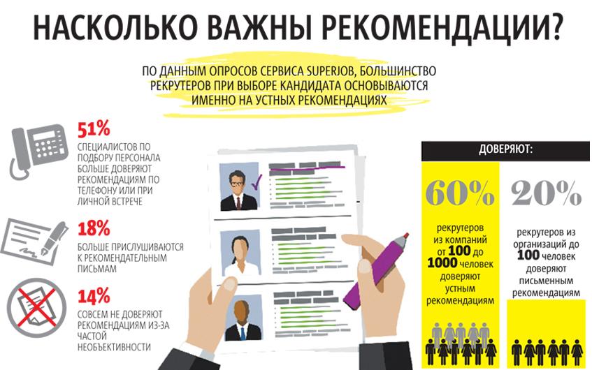 "Инфографика: Павел Киреев. Фото ""Metro"""