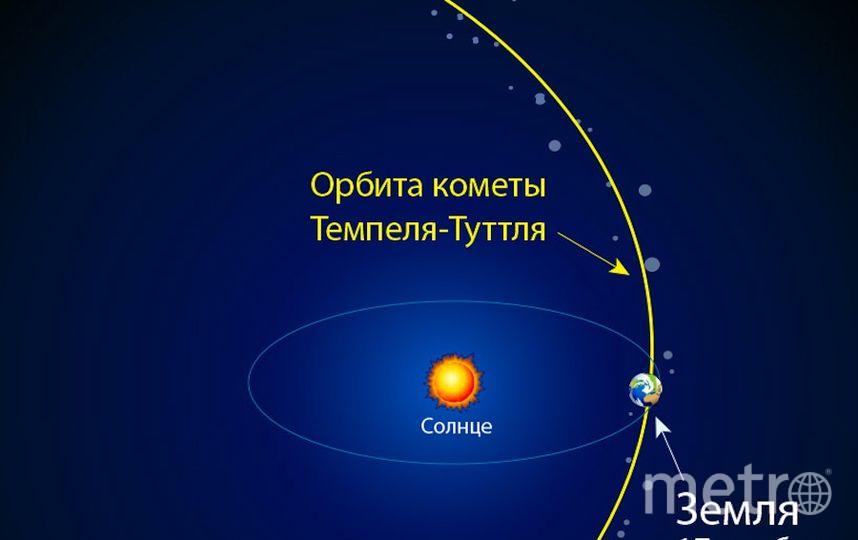 Предоставлено пресс-службой Московского планетария.
