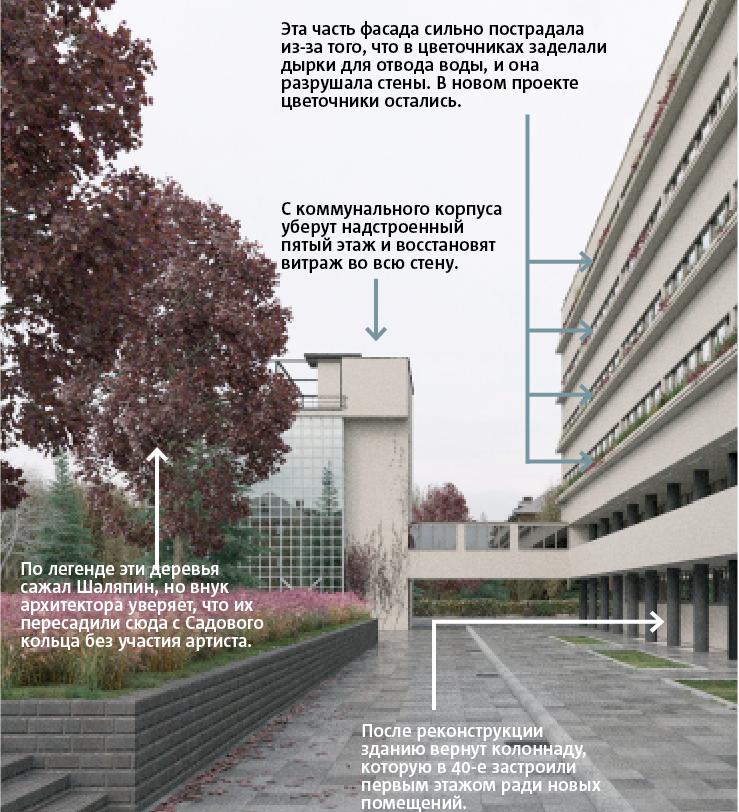 предоставлено мастерской «Гинзбург Архитектс».