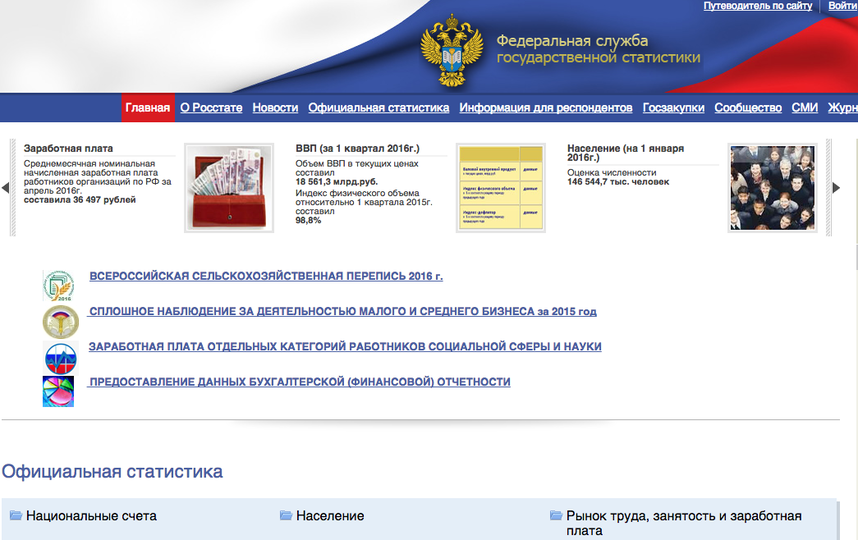 Скриншот www.gks.ru.