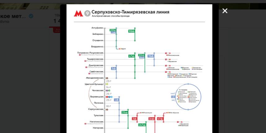 скриншот/Twitter/ https://twitter.com/MetroOperativno?ref_src=twsrc%5Etfw.