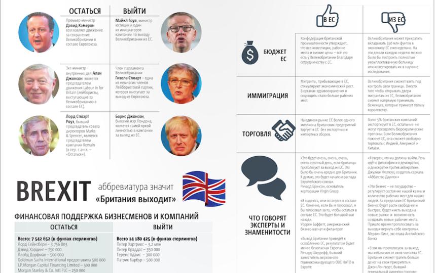 Инфографика: НЭНСИ МАСЕДО .
