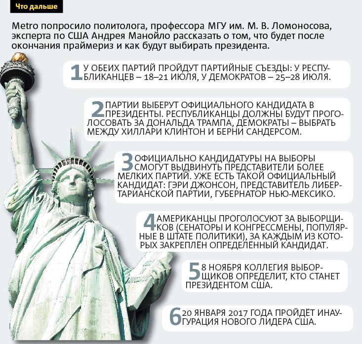 Инфографика: Андрей Казаков.