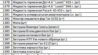 скриншот сайта якутского Минздрава.
