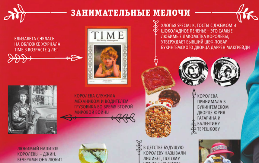 текст: Юля Изосимова, инфографика: Павел Киреев.