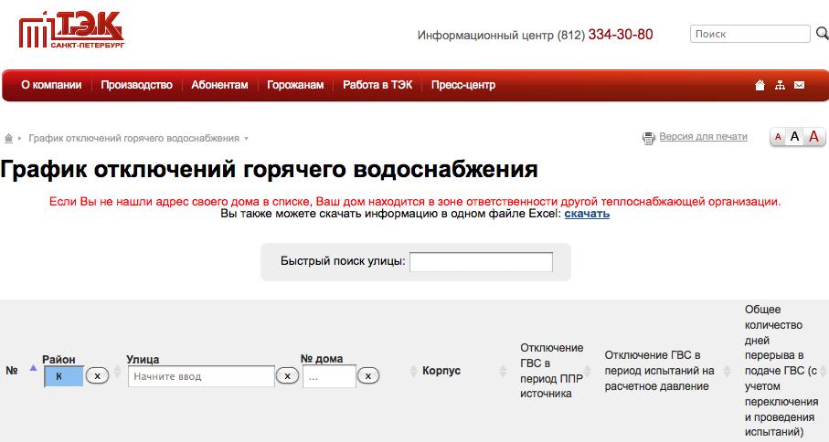 http://www.gptek.spb.ru/grafik/.