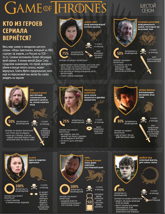 Инфографика Нэнси Маседо, текст: Дмитрий Беляев.