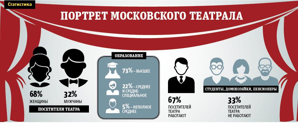 инфографика - Павел Киреев.