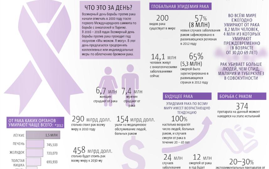 Инфографика: Нэнси Маседо, Текст: Даниэль Касильяс.