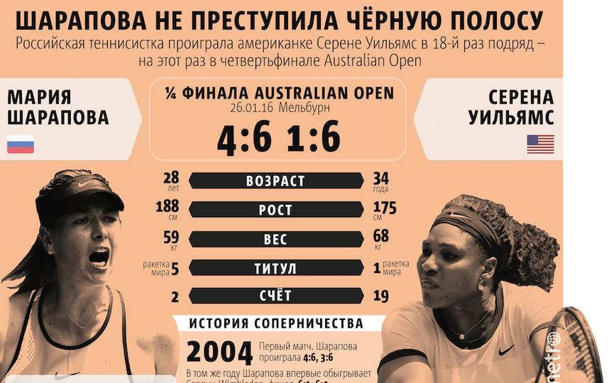 Инфографика Греты Гладковой.