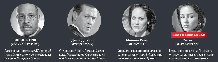 Инфографика: Виктория Мельникова, Павел Киреев.