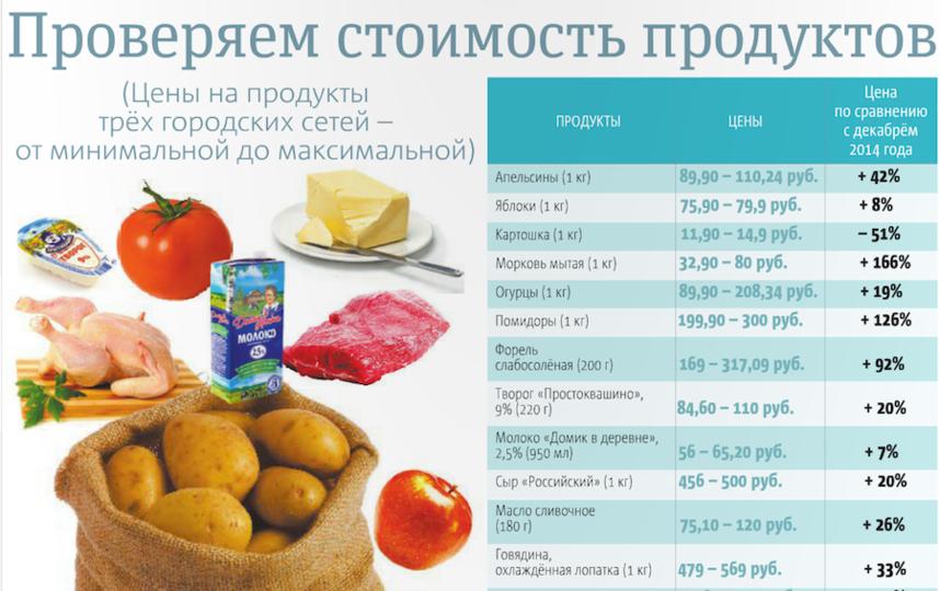 Инфографика: Павел Киреев.
