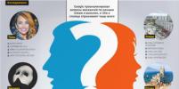 Google рассказал, что ищут москвичи