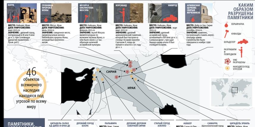 инфографика Нэнси Маседо.