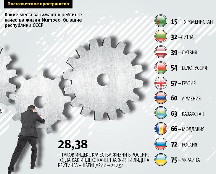 Инфографика: Павел Киреев, Сергей Лебедев.