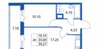 Три квартиры с удобными кухнями
