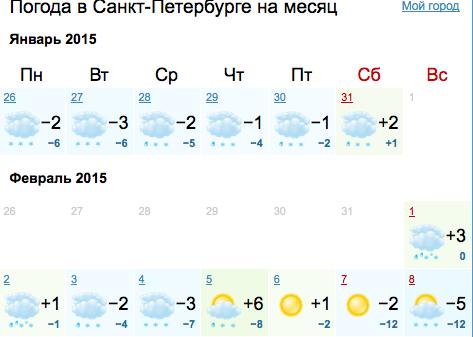 gismeteo.ru.
