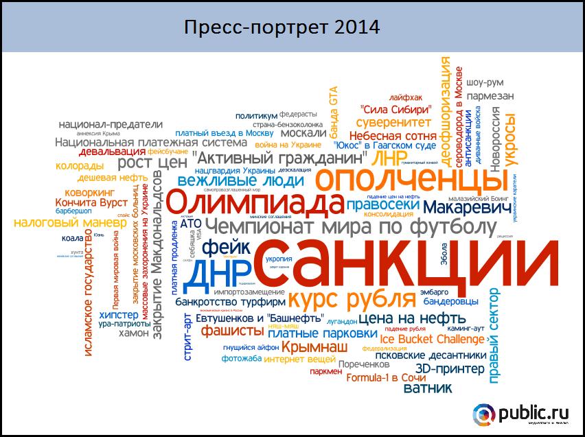 public.ru.