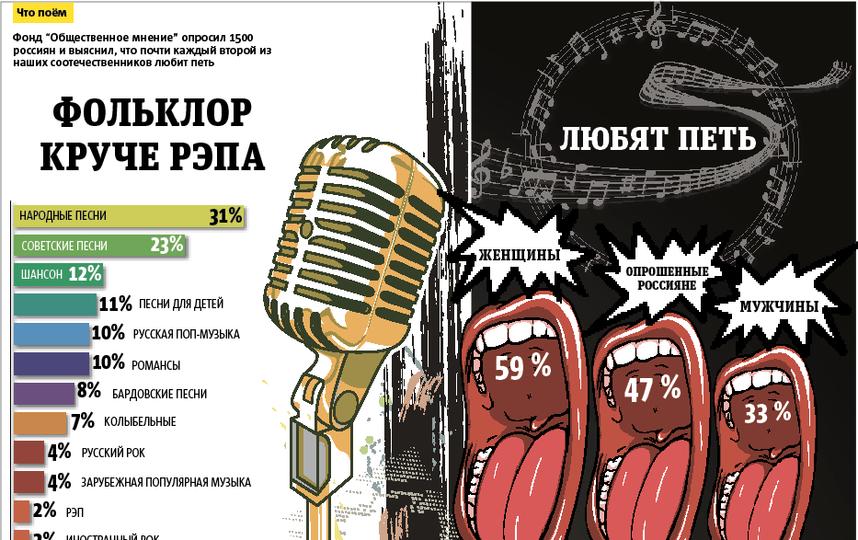 Инфографика Павла Киреева.