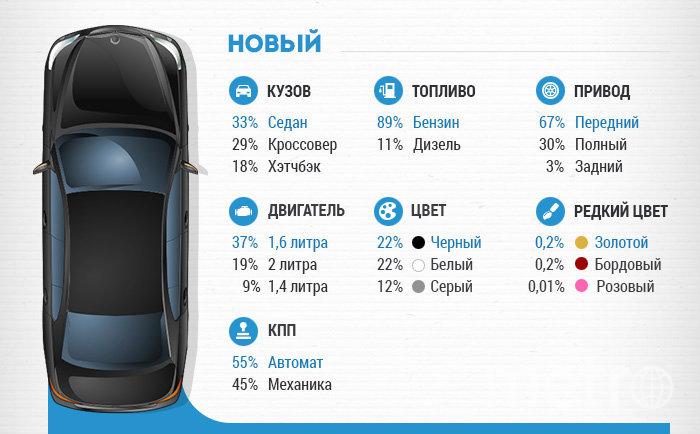Cars Mail.ru.