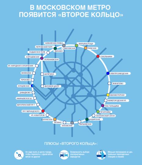 эскизы и инфографика предоставлены комплексом градостроительной политики и строительства Москвы и «.