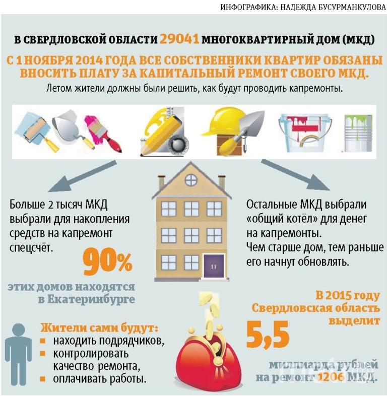 инфографика: Надежда Бусурманкулова.