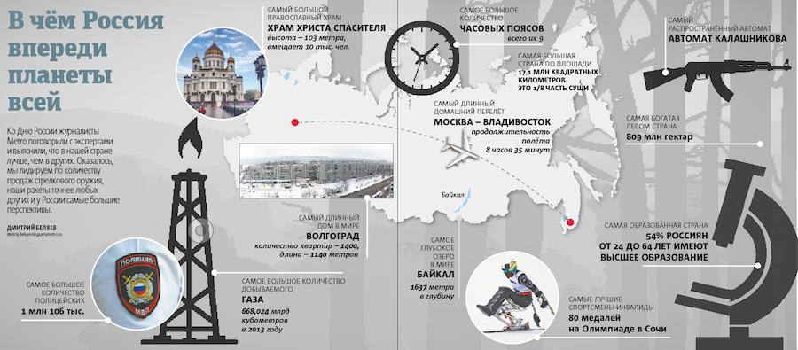 Инфографика: Павел Киреев .
