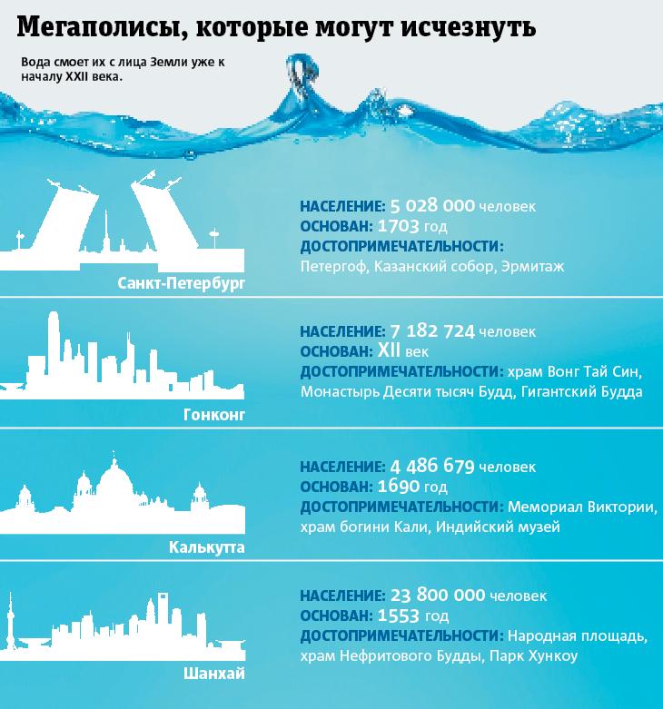 Инфографика - Павел Киреев .